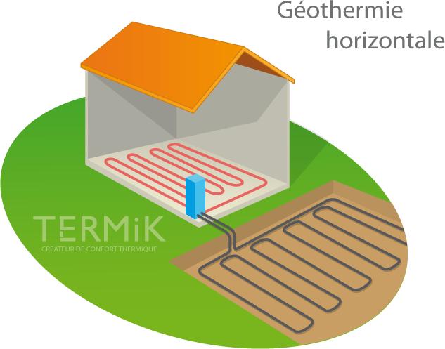 ardeche la geothermie. Black Bedroom Furniture Sets. Home Design Ideas