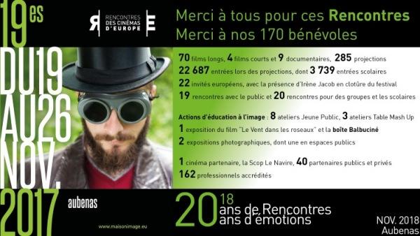 Bilan RENCONTRES DES CINÉMAS D'EUROPE 2017
