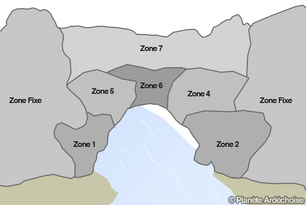 Zones du Pont D'Arc